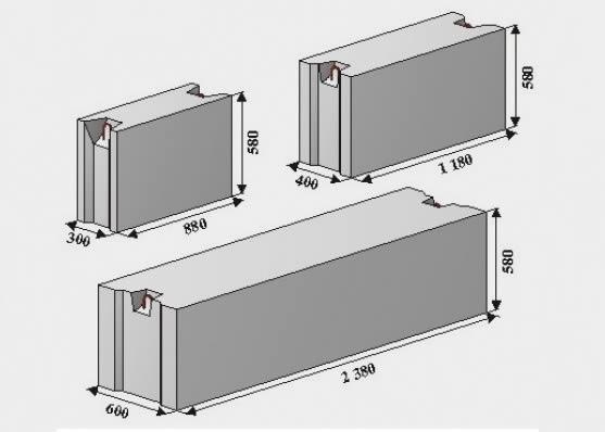 Схема основных размеров фундаментных блоков