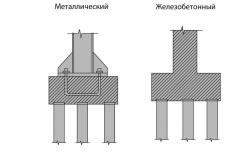 Схема металлического и железобетонного ростверка свайного фундамента