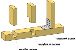 kreplenie vertkalnih brusev