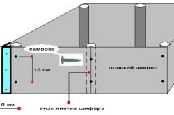 Схема установки несъемной опалубки из шифера в траншею
