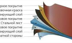 metal krovly