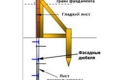 Опалубка из досок с гладким листом стали или пластика и несъемным утеплением