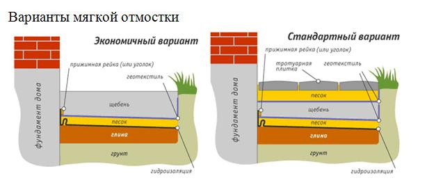 Киеве в клей плиточный
