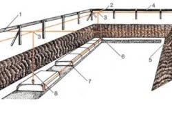 Перенесение осей  фундаментов  на  дно  котлована