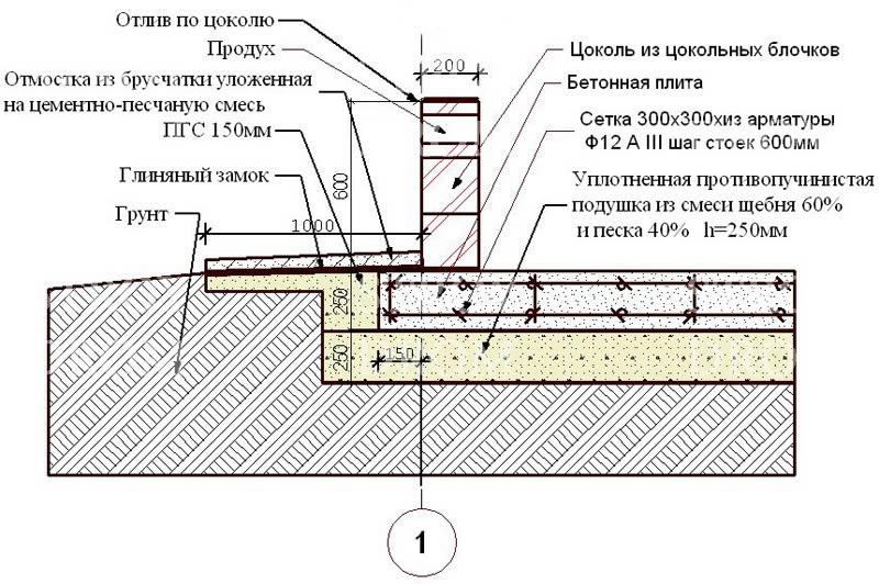Мелкозаглубленный плитного фундамент