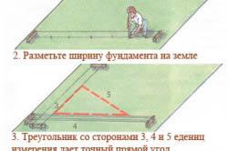 Схема поэтапной разметки фундамента