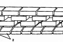 Ленточный прерывистый фундамент:  1. Бетонные стеновые блоки.  2. Железобетонные блоки-подушки.