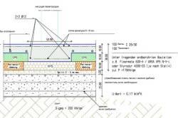 Схема расчета фундамента под кирпичный дом