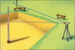 Разметка котлована под плитный фундамент