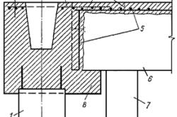 Сопряжение фундаментов здания и пристройки