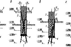 Конструктивные решения по пересадке фундаментов на буроинъекционные сваи