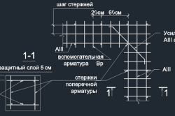 Пример армирования ленточного фундамента