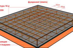 Схема армирования плитного фундамента