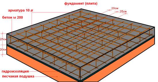 Фундамент монолитная плита своими руками - технология 83