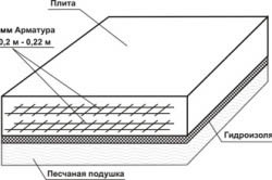 Кроссовера шумоизоляция багажника