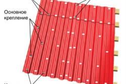 Схема крепления листов металлопрофиля