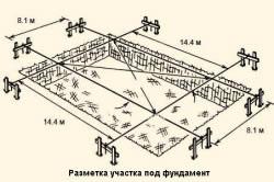 Схема разметки участка под фундамент