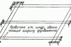 Схема разметки внутренних границ фундамента