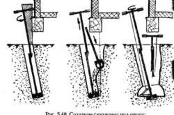 Схема создания скважины под опору