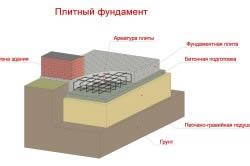 Фольгированная труба теплоизоляция