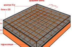 Схема сборки плитного фундамента.
