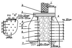Усиление фундамента с устройством анкеров в банкетке
