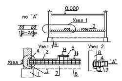 Усиление фундамента устройством монолитной плиты