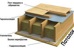 Схема утепленного деревянного перекрытия
