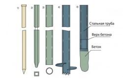 Схемы существующих видов свайных конструкций