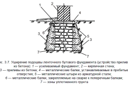 Схема  уширения основания фундамента