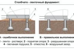 Правильное и неправильное устройство столбчато-ленточного фундамента