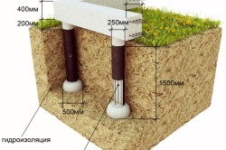 Схема свайного фундамента с ростверком