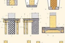 Основные методы ремонта и усиления фундамента.