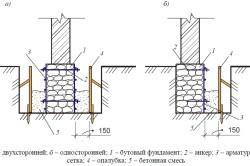 Схема усиления бутовых фундаментов путем устройства железобетонной обоймы