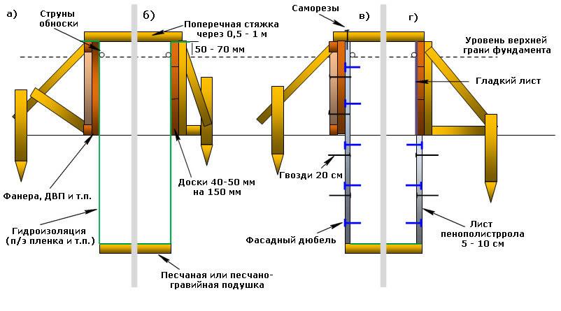 Фасада материал теплоизоляция
