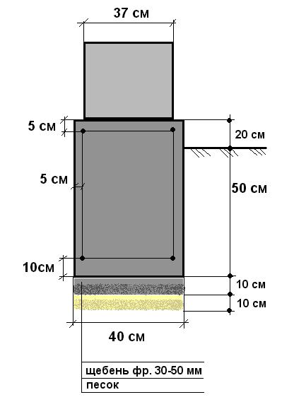 Схема внутренней стенки