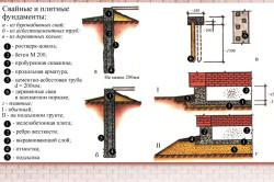 Схемы свайных и плитных фундаментов.