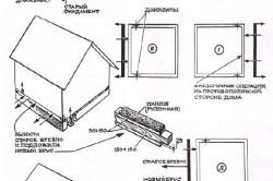 Схема ремонта фундамента деревянного дома