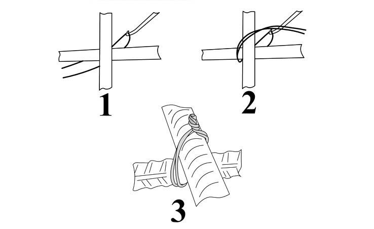 Схема последовательности вязки арматуры