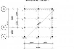 Схема фундамента на винтовых сваях