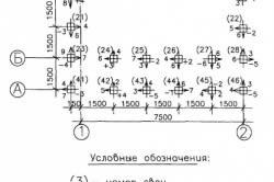 Исполнительная схема свайного фундамента