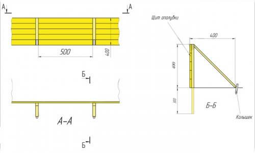 Пример расчета опалубки фундамента