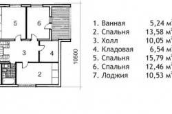 Схема примерных размеров дома из газобетона