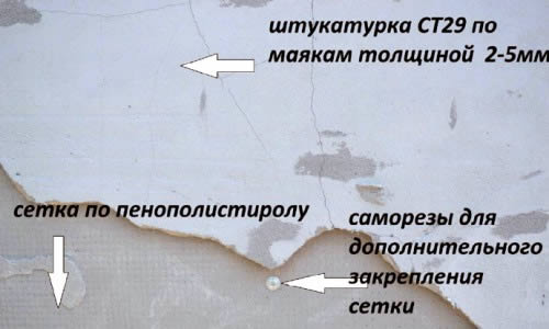 Выравнивание цоколя цементным раствором с армированимем