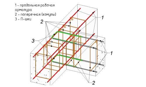 Пример армирования для фундамента