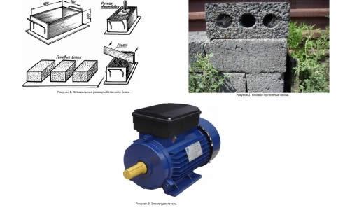 Рисунки 1-3. Изготовление бетонных блоков