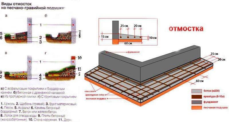 Идеи по дизайну потолков в ванной фото