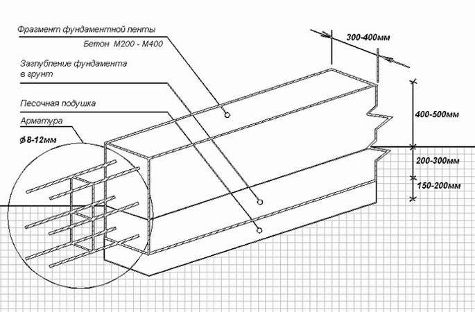 Радиолюбительские схемы разработки технологии 60