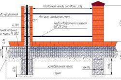 6 крыши мазда шумоизоляция