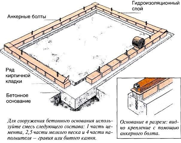 Крыши логан ремонт